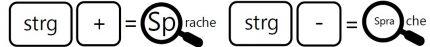 Schrift_größer_kleiner_Online Shop